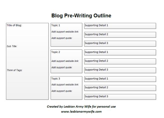 blog prewrite