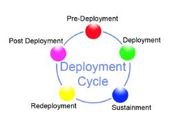 deployment-cycle (1)